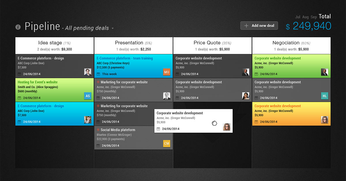 Sales CRM for Effective Pipeline and Sales Funnel Management